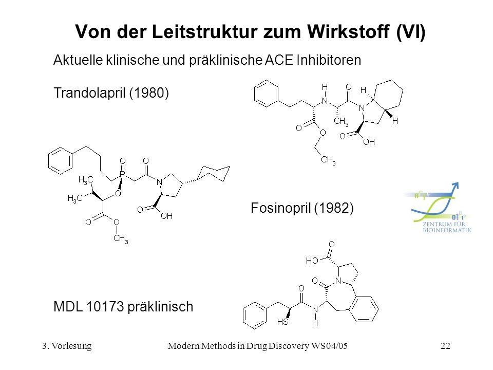 3. VorlesungModern Methods in Drug Discovery WS04/0522 Aktuelle klinische und präklinische ACE Inhibitoren Trandolapril (1980) Fosinopril (1982) MDL 1