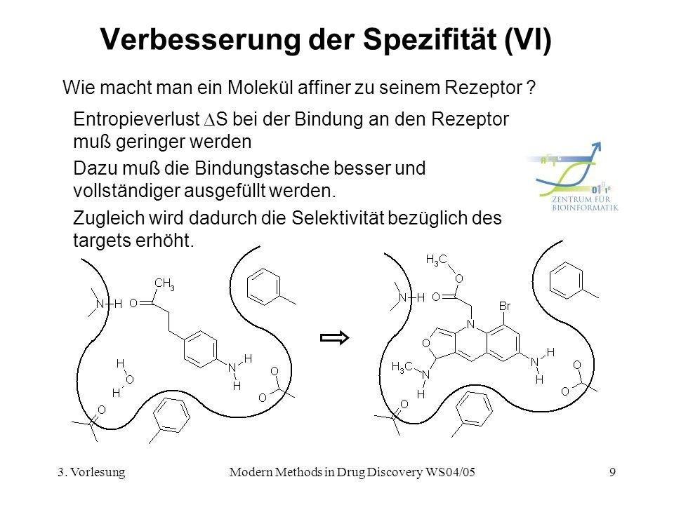 3. VorlesungModern Methods in Drug Discovery WS04/059 Verbesserung der Spezifität (VI) Wie macht man ein Molekül affiner zu seinem Rezeptor ? Entropie