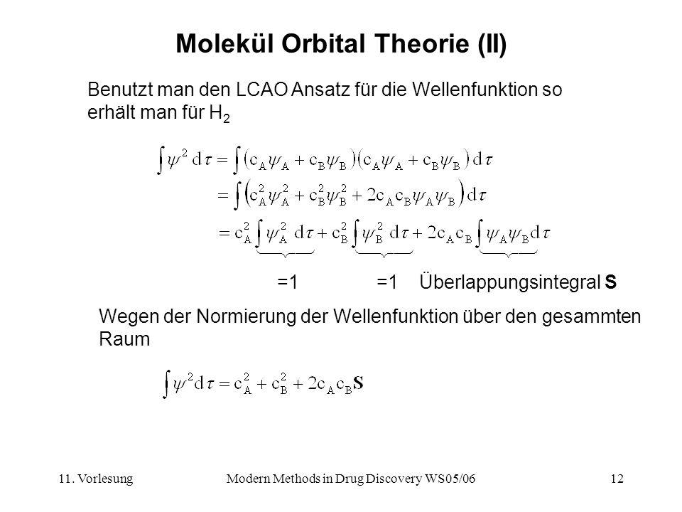11. VorlesungModern Methods in Drug Discovery WS05/0612 Molekül Orbital Theorie (II) Benutzt man den LCAO Ansatz für die Wellenfunktion so erhält man