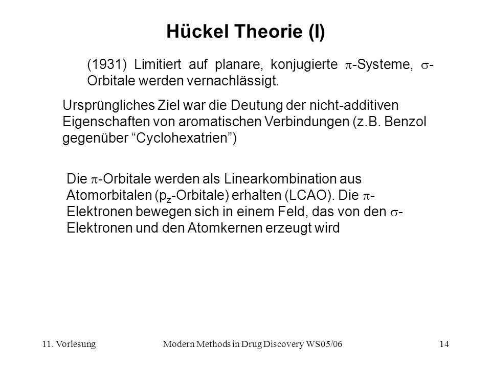 11. VorlesungModern Methods in Drug Discovery WS05/0614 Hückel Theorie (I) (1931) Limitiert auf planare, konjugierte -Systeme, - Orbitale werden verna