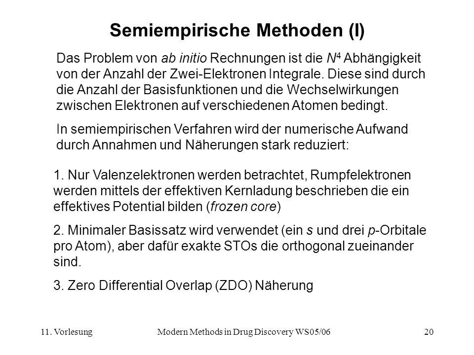 11. VorlesungModern Methods in Drug Discovery WS05/0620 Semiempirische Methoden (I) Das Problem von ab initio Rechnungen ist die N 4 Abhängigkeit von