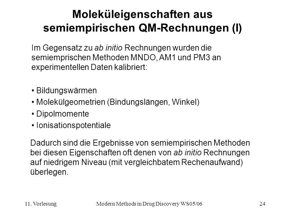 11. VorlesungModern Methods in Drug Discovery WS05/0624 Moleküleigenschaften aus semiempirischen QM-Rechnungen (I) Im Gegensatz zu ab initio Rechnunge