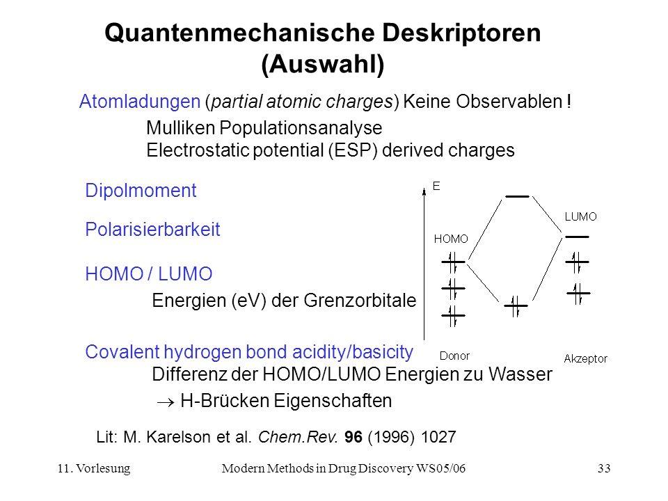 11. VorlesungModern Methods in Drug Discovery WS05/0633 Quantenmechanische Deskriptoren (Auswahl) Atomladungen (partial atomic charges) Keine Observab