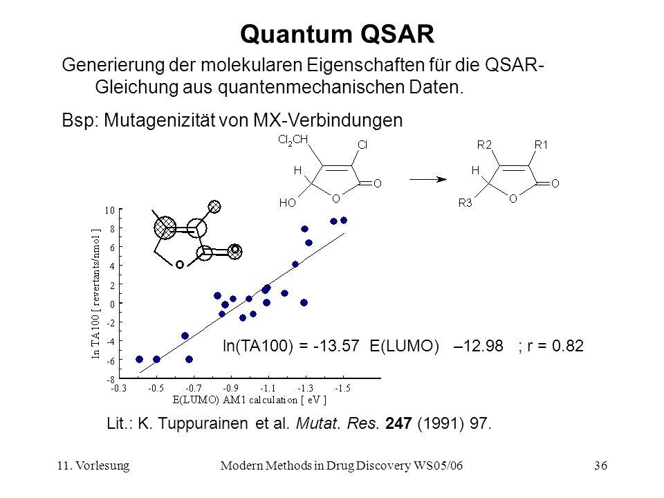 11. VorlesungModern Methods in Drug Discovery WS05/0636 Quantum QSAR Generierung der molekularen Eigenschaften für die QSAR- Gleichung aus quantenmech