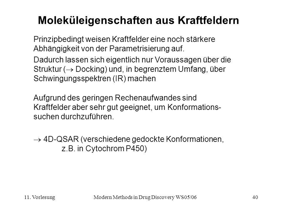 11. VorlesungModern Methods in Drug Discovery WS05/0640 Moleküleigenschaften aus Kraftfeldern Prinzipbedingt weisen Kraftfelder eine noch stärkere Abh