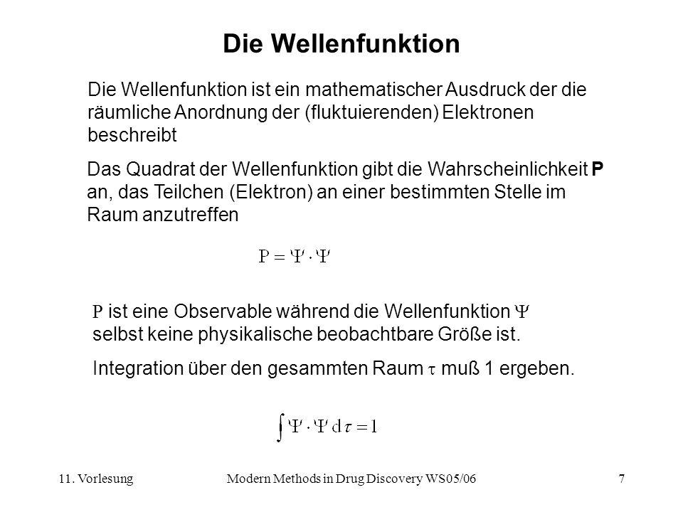 11. VorlesungModern Methods in Drug Discovery WS05/067 Die Wellenfunktion Das Quadrat der Wellenfunktion gibt die Wahrscheinlichkeit P an, das Teilche