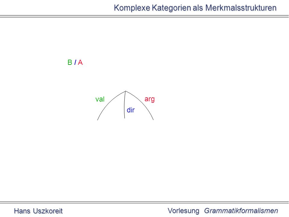 Vorlesung Grammatikformalismen Hans Uszkoreit Komplexe Kategorien als Merkmalsstrukturen val B / A arg dir
