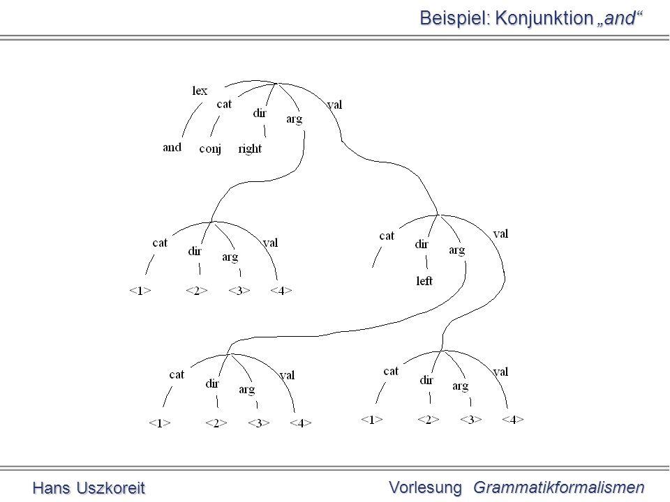 Vorlesung Grammatikformalismen Hans Uszkoreit Beispiel: Konjunktion and