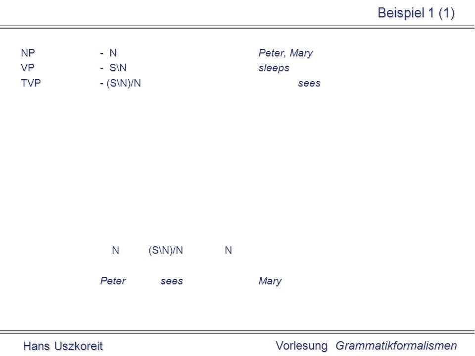 Vorlesung Grammatikformalismen Hans Uszkoreit Beispiel 1 (1) NP - NPeter, Mary VP - S\Nsleeps TVP - (S\N)/Nsees N (S\N)/N N N (S\N)/N N Peter sees Mary