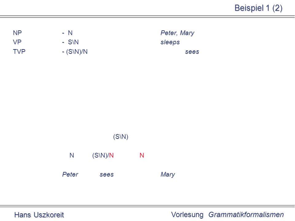 Vorlesung Grammatikformalismen Hans Uszkoreit Beispiel 1 (2) NP - NPeter, Mary VP - S\Nsleeps TVP - (S\N)/Nsees (S\N) (S\N) N (S\N)/N N N (S\N)/N N Peter sees Mary