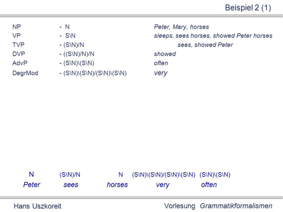 Vorlesung Grammatikformalismen Hans Uszkoreit Beispiel 2 (2) NP - NPeter, Mary, horses VP - S\Nsleeps, sees horses, showed Peter horses TVP - (S\N)/Nsees, showed Peter DVP - ((S\N)/N)/Nshowed AdvP - (S\N)\(S\N)often DegrMod- (S\N)\(S\N)/(S\N)\(S\N) very N (S\N)/N N (S\N)\(S\N)/(S\N)\(S\N) (S\N)\(S\N) N (S\N)/N N (S\N)\(S\N)/(S\N)\(S\N) (S\N)\(S\N) Peter sees horses very often
