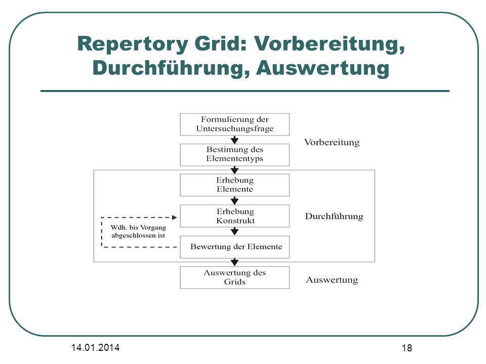 14.01.2014 18 Repertory Grid: Vorbereitung, Durchführung, Auswertung