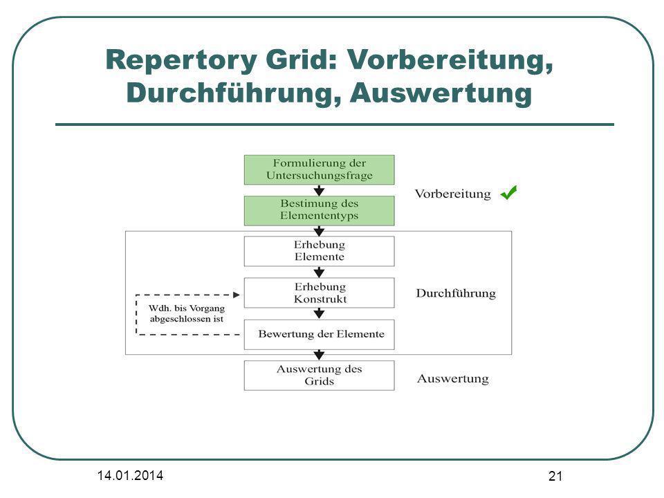 14.01.2014 21 Repertory Grid: Vorbereitung, Durchführung, Auswertung