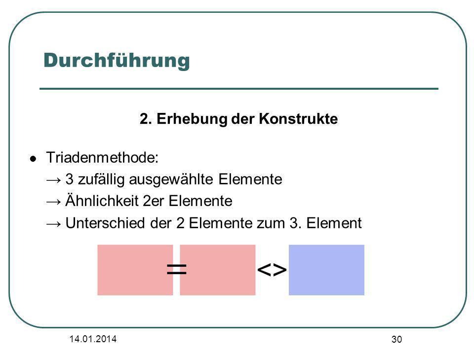 14.01.2014 30 Triadenmethode: 3 zufällig ausgewählte Elemente Ähnlichkeit 2er Elemente Unterschied der 2 Elemente zum 3. Element Durchführung 2. Erheb