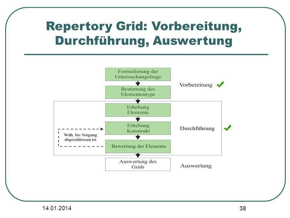 14.01.2014 38 Repertory Grid: Vorbereitung, Durchführung, Auswertung