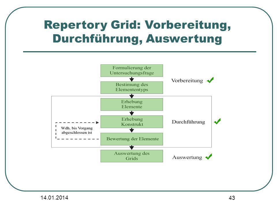 14.01.2014 43 Repertory Grid: Vorbereitung, Durchführung, Auswertung