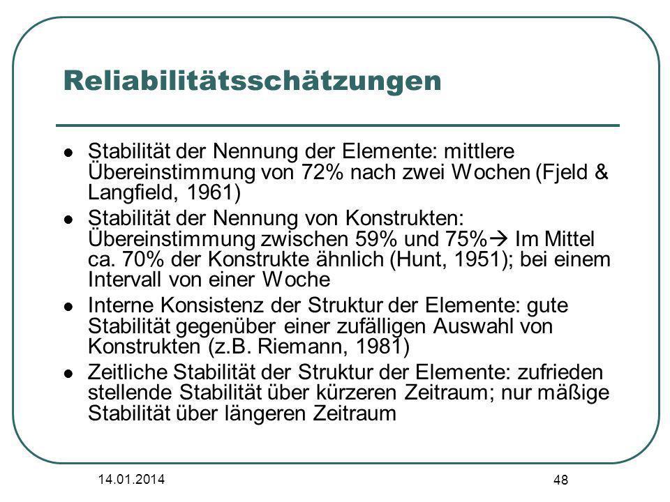 14.01.2014 48 Reliabilitätsschätzungen Stabilität der Nennung der Elemente: mittlere Übereinstimmung von 72% nach zwei Wochen (Fjeld & Langfield, 1961
