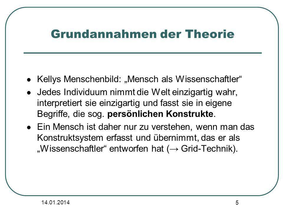 14.01.2014 5 Grundannahmen der Theorie Kellys Menschenbild: Mensch als Wissenschaftler Jedes Individuum nimmt die Welt einzigartig wahr, interpretiert