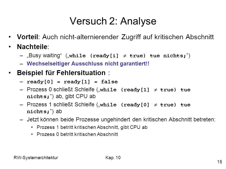 RW-SystemarchitekturKap. 10 15 Versuch 2: Analyse Vorteil: Auch nicht-alternierender Zugriff auf kritischen Abschnitt Nachteile: –Busy waiting ( while