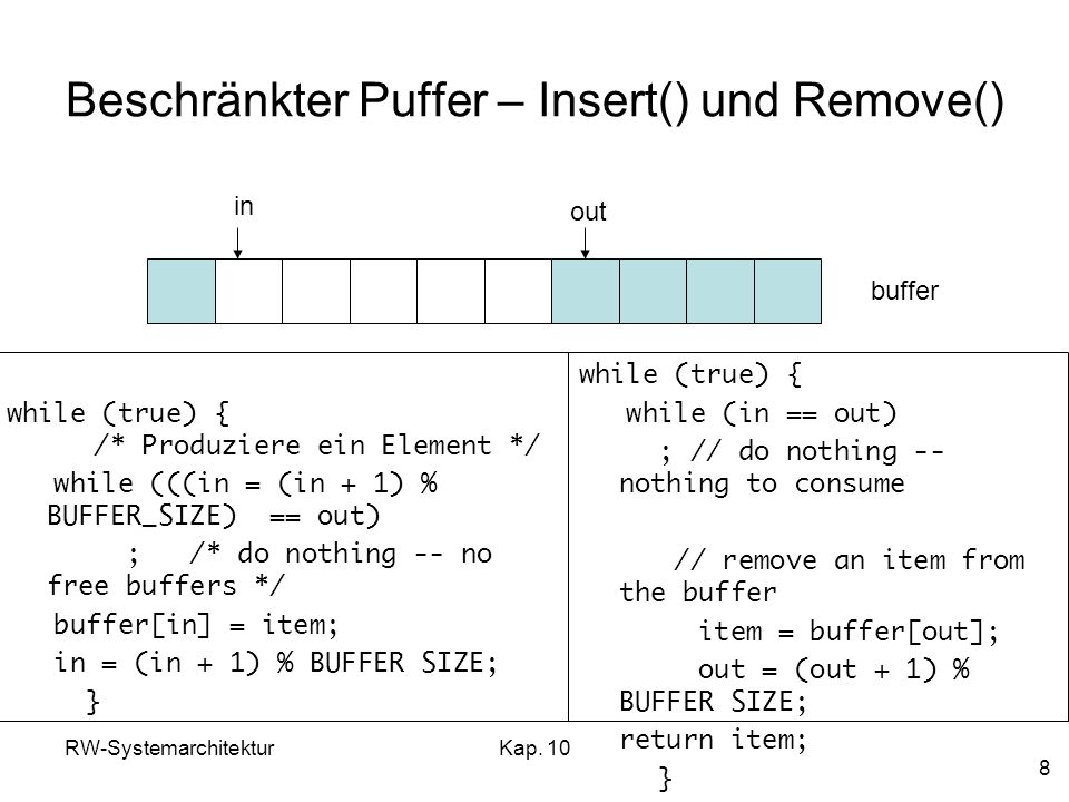 RW-SystemarchitekturKap. 10 8 Beschränkter Puffer – Insert() und Remove() while (true) { /* Produziere ein Element */ while (((in = (in + 1) % BUFFER_