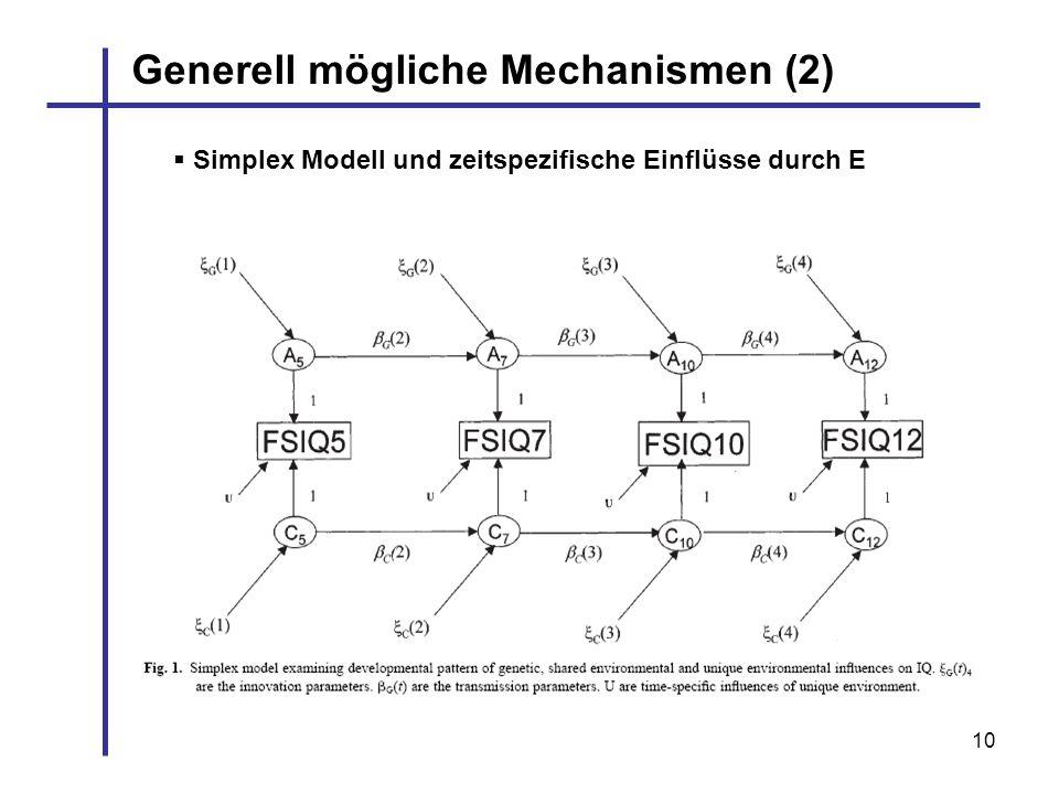 10 Generell mögliche Mechanismen (2) Simplex Modell und zeitspezifische Einflüsse durch E