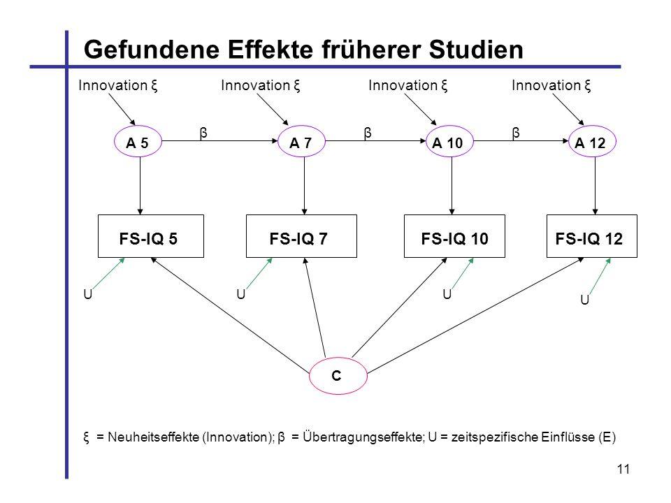 11 Gefundene Effekte früherer Studien FS-IQ 5FS-IQ 7FS-IQ 10FS-IQ 12 A 5A 7A 10A 12 Innovation ξ ξ = Neuheitseffekte (Innovation); β = Übertragungseff