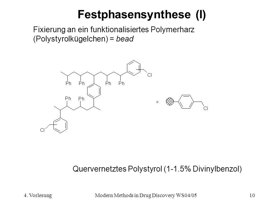 4. VorlesungModern Methods in Drug Discovery WS04/0510 Festphasensynthese (I) Fixierung an ein funktionalisiertes Polymerharz (Polystyrolkügelchen) =