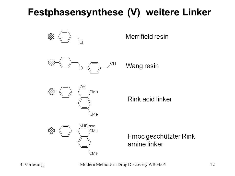 4. VorlesungModern Methods in Drug Discovery WS04/0512 Festphasensynthese (V) weitere Linker Merrifield resin Wang resin Rink acid linker Fmoc geschüt