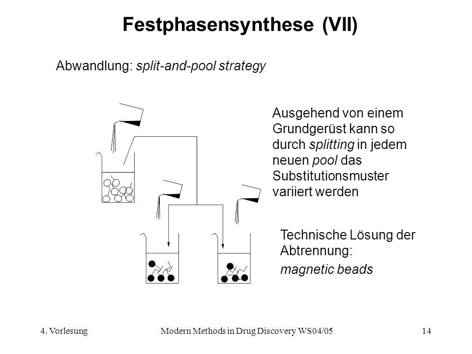 4. VorlesungModern Methods in Drug Discovery WS04/0514 Festphasensynthese (VII) Abwandlung: split-and-pool strategy Ausgehend von einem Grundgerüst ka