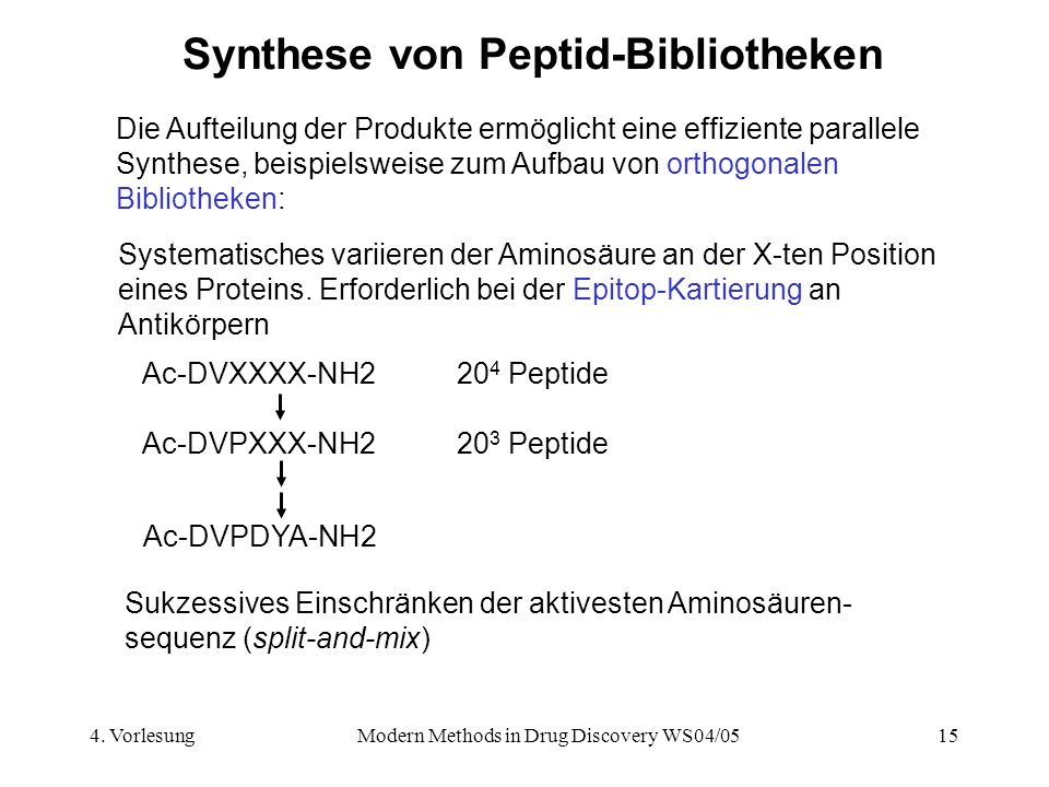 4. VorlesungModern Methods in Drug Discovery WS04/0515 Synthese von Peptid-Bibliotheken Die Aufteilung der Produkte ermöglicht eine effiziente paralle