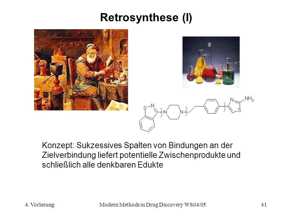 4. VorlesungModern Methods in Drug Discovery WS04/0541 Retrosynthese (I) Konzept: Sukzessives Spalten von Bindungen an der Zielverbindung liefert pote