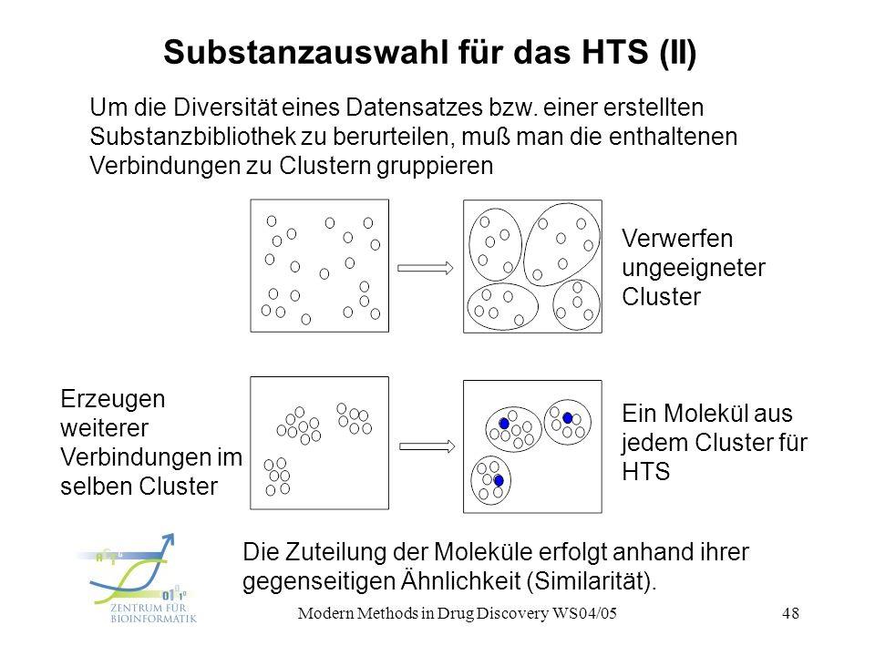 4. VorlesungModern Methods in Drug Discovery WS04/0548 Substanzauswahl für das HTS (II) Um die Diversität eines Datensatzes bzw. einer erstellten Subs