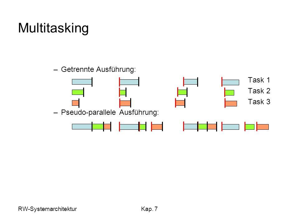 RW-SystemarchitekturKap. 7 Multitasking –Getrennte Ausführung: Task 1 Task 2 Task 3 –Pseudo-parallele Ausführung: