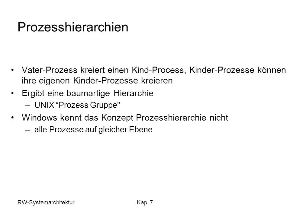 RW-SystemarchitekturKap. 7 Prozesshierarchien Vater-Prozess kreiert einen Kind-Process, Kinder-Prozesse können ihre eigenen Kinder-Prozesse kreieren E