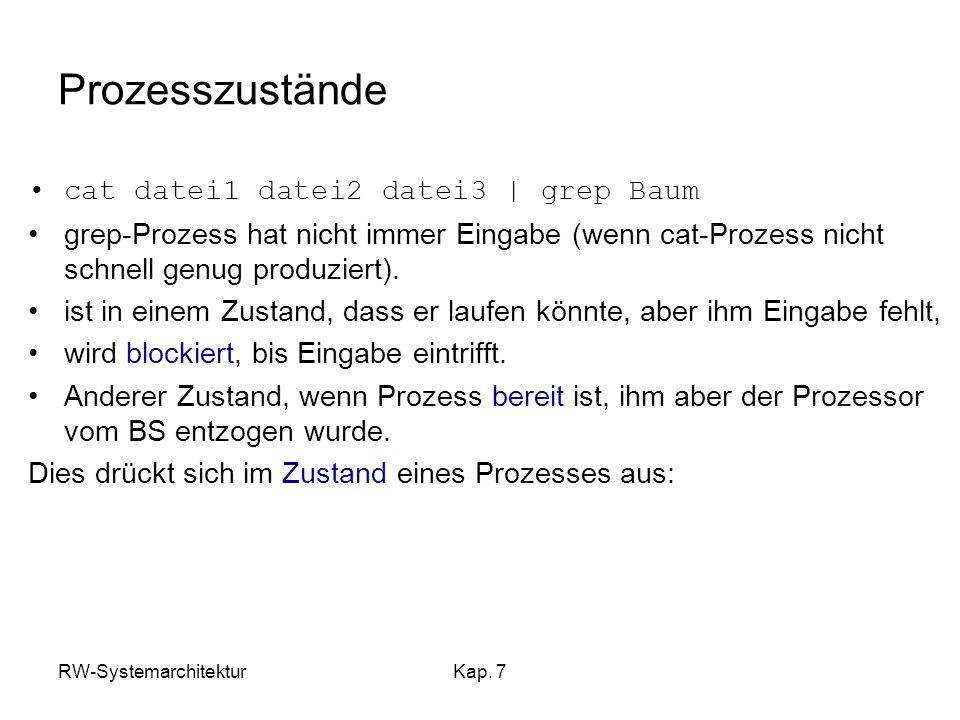 RW-SystemarchitekturKap. 7 Prozesszustände cat datei1 datei2 datei3 | grep Baum grep-Prozess hat nicht immer Eingabe (wenn cat-Prozess nicht schnell g