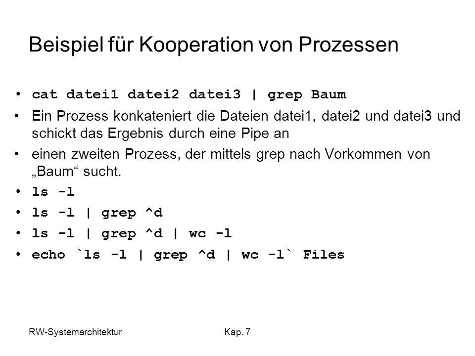 RW-SystemarchitekturKap. 7 Beispiel für Kooperation von Prozessen cat datei1 datei2 datei3 | grep Baum Ein Prozess konkateniert die Dateien datei1, da