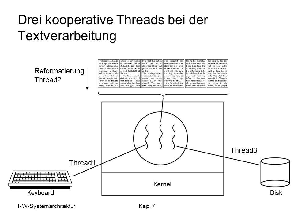 RW-SystemarchitekturKap. 7 Drei kooperative Threads bei der Textverarbeitung Thread1 Thread3 Reformatierung Thread2