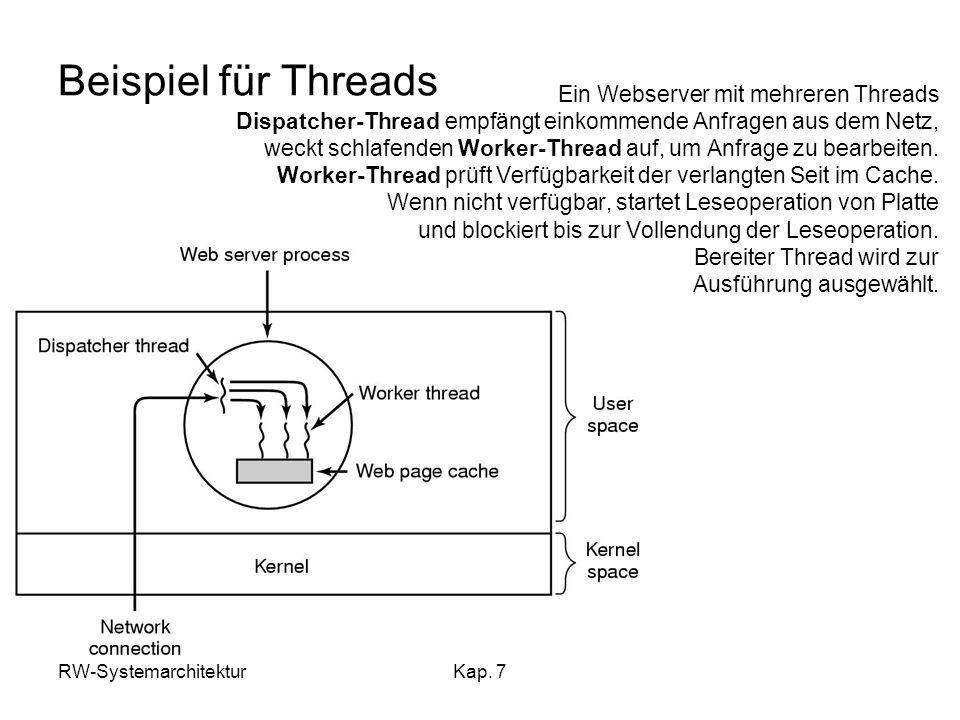 RW-SystemarchitekturKap. 7 Beispiel für Threads Ein Webserver mit mehreren Threads Dispatcher-Thread empfängt einkommende Anfragen aus dem Netz, weckt