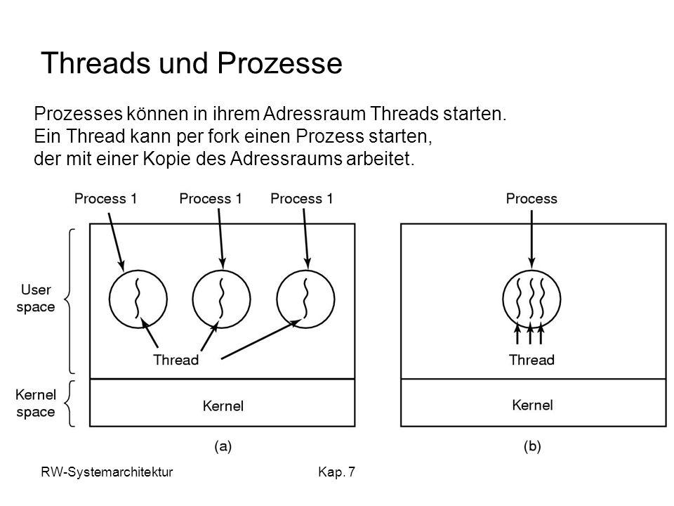 RW-SystemarchitekturKap. 7 Threads und Prozesse Prozesses können in ihrem Adressraum Threads starten. Ein Thread kann per fork einen Prozess starten,