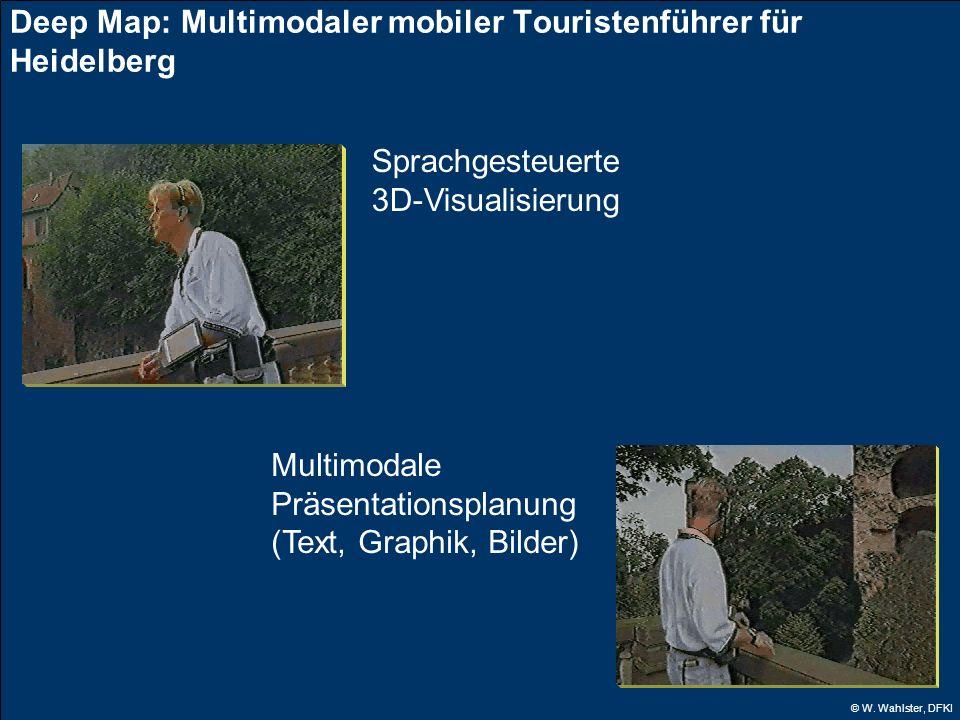 © W. Wahlster, DFKI Sprachgesteuerte 3D-Visualisierung Multimodale Präsentationsplanung (Text, Graphik, Bilder) Deep Map: Multimodaler mobiler Tourist