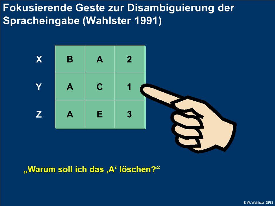 © W. Wahlster, DFKI Fokusierende Geste zur Disambiguierung der Spracheingabe (Wahlster 1991) Warum soll ich das A löschen? BA2 A A C E 1 3 X Y Z