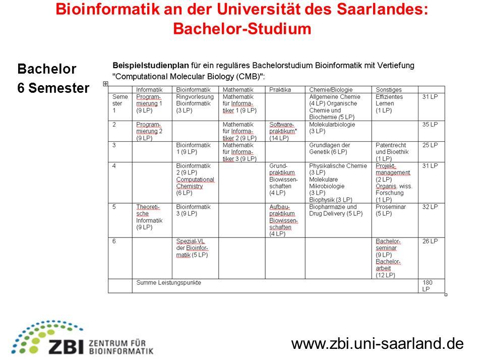 Bioinformatik an der Universität des Saarlandes: Bachelor-Studium Bachelor 6 Semester www.zbi.uni-saarland.de