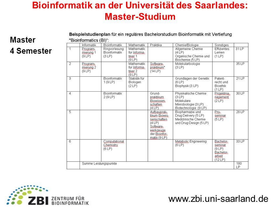 Bioinformatik an der Universität des Saarlandes: Master-Studium Master 4 Semester www.zbi.uni-saarland.de