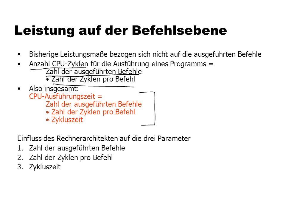 Leistung auf der Befehlsebene Bisherige Leistungsmaße bezogen sich nicht auf die ausgeführten Befehle Anzahl CPU-Zyklen für die Ausführung eines Programms = Zahl der ausgeführten Befehle Zahl der Zyklen pro Befehl Also insgesamt: CPU-Ausführungszeit = Zahl der ausgeführten Befehle Zahl der Zyklen pro Befehl Zykluszeit Einfluss des Rechnerarchitekten auf die drei Parameter 1.Zahl der ausgeführten Befehle 2.Zahl der Zyklen pro Befehl 3.Zykluszeit