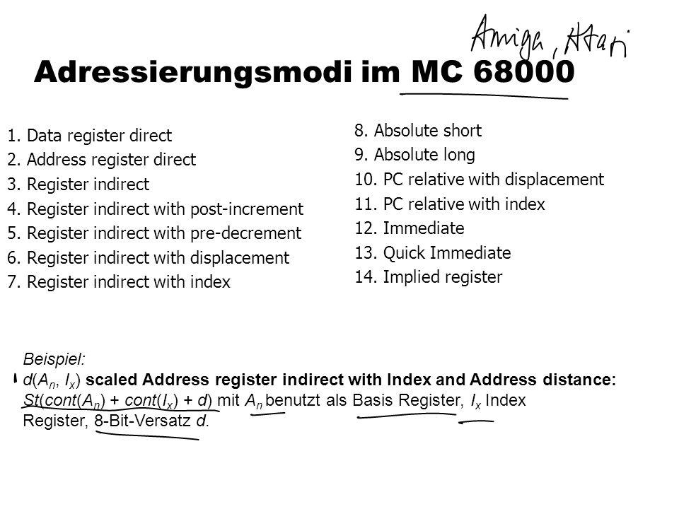 Adressierungsmodi im MC 68000 1.Data register direct 2.