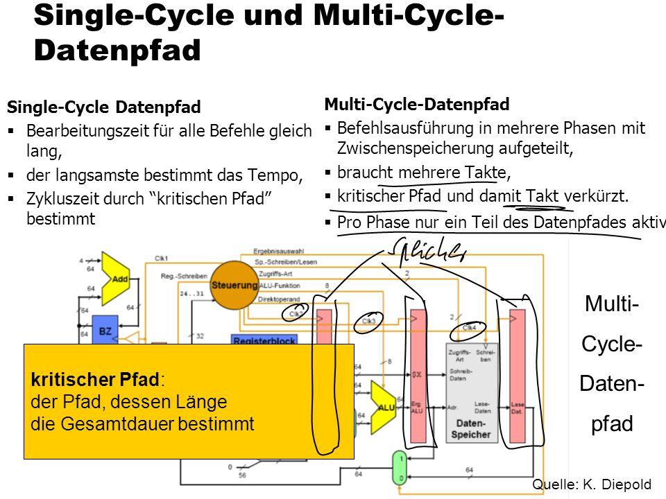 Single-Cycle und Multi-Cycle- Datenpfad Single-Cycle Datenpfad Bearbeitungszeit für alle Befehle gleich lang, der langsamste bestimmt das Tempo, Zykluszeit durch kritischen Pfad bestimmt Multi-Cycle-Datenpfad Befehlsausführung in mehrere Phasen mit Zwischenspeicherung aufgeteilt, braucht mehrere Takte, kritischer Pfad und damit Takt verkürzt.