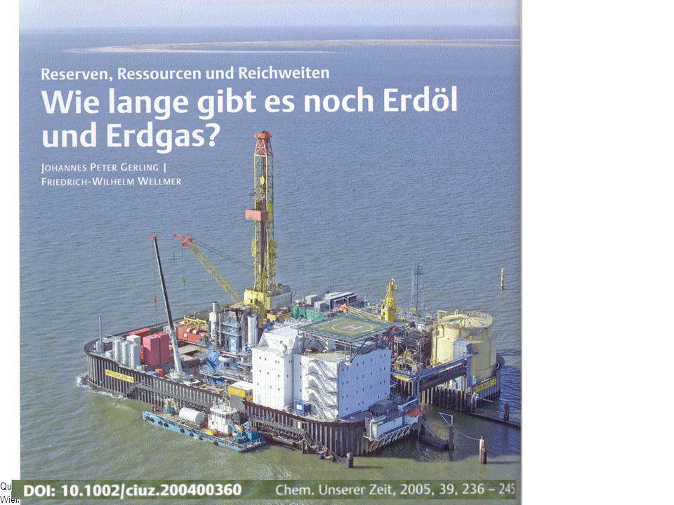 1. Der Problemdruck - Warum müssen wir handeln 1.1 Ein Entwicklungsproblem 1.2 Ein Energieproblem Endlichkeit der Ressourcen Lieferengpässe : Preise 1
