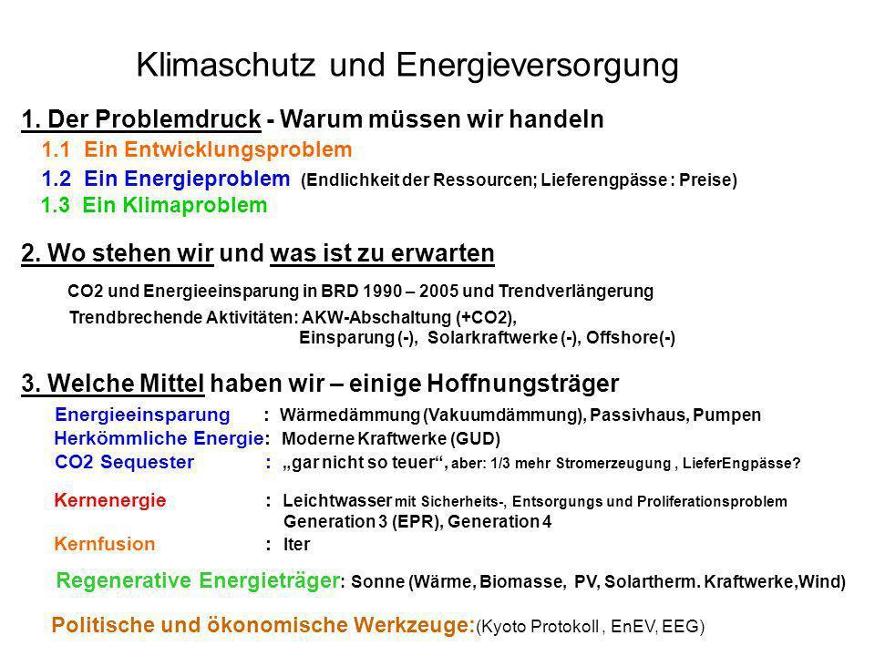 Originalstudie: http://www.dpg-physik.de/presse/hinter/klimastudie_2005.pdf Etwas bunter und lebendig verlinkt: Über: http://www.uni-saarland.de/fak7/