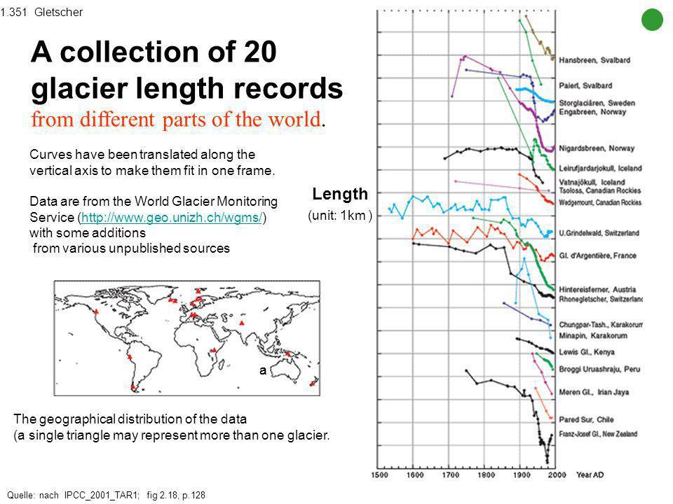 Besonders beeindruckend: Rückgang der Gletscher und der arktischen Eisbedeckung 1.35