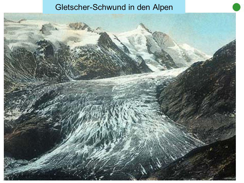 1.351 Gletscher a Length (unit: 1km ) Curves have been translated along the vertical axis to make them fit in one frame. Data are from the World Glaci